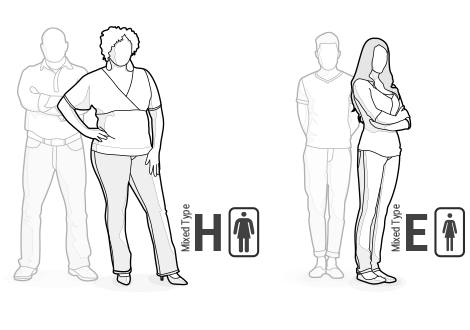 Illustration: Mixed types H and E: a tall, solid and a tall, thin woman
