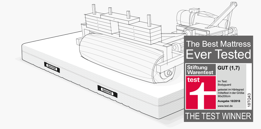 Illustration: The durability of the BODYGUARD Mattress is testet with a large rolling machine.